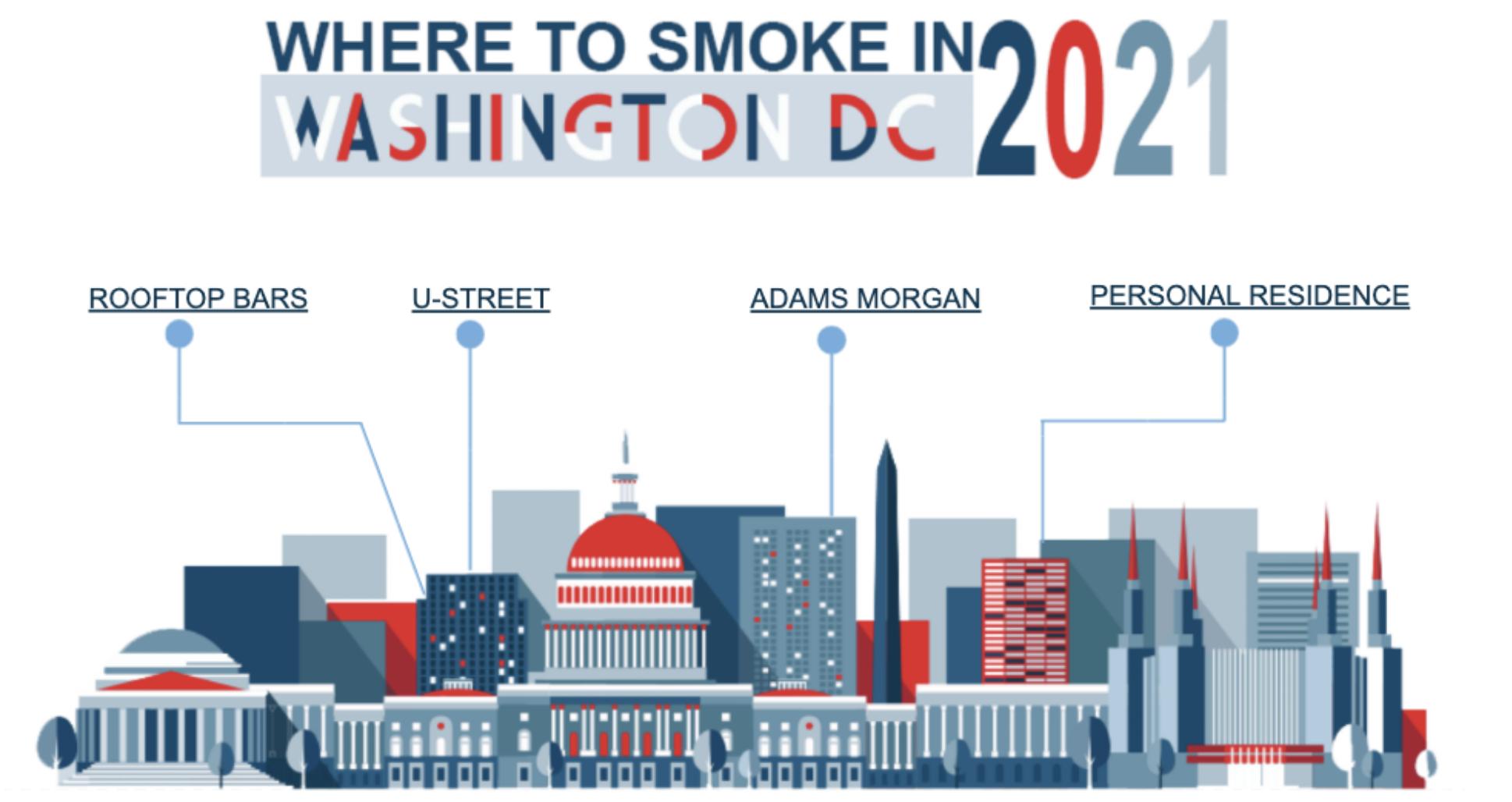 Where to smoke in Washington DC 2021